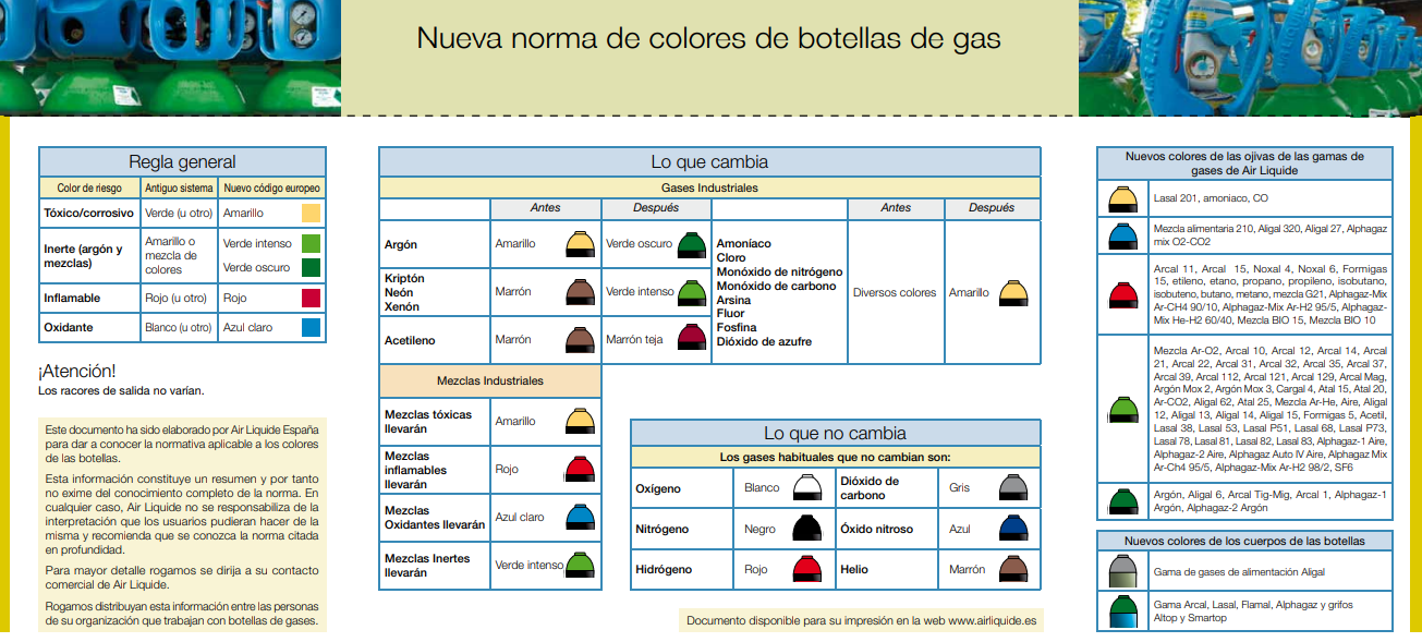 Color informativo de la botella gas